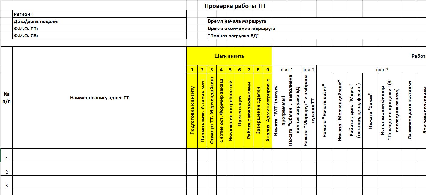 Контрольный список проверки действий Торговых представителей